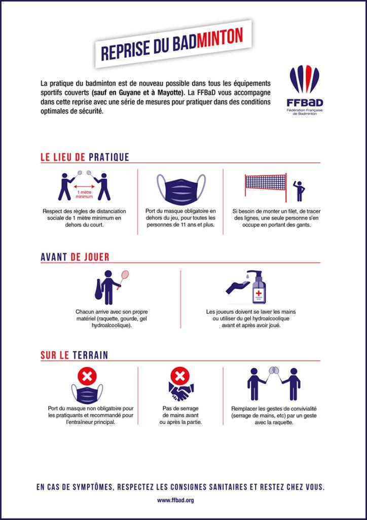 Reprise du badminton - protocole sanitaire FFBaD